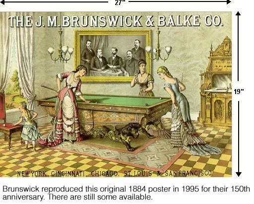 1884 Brunswick Poster Reproduction Classic Billiards
